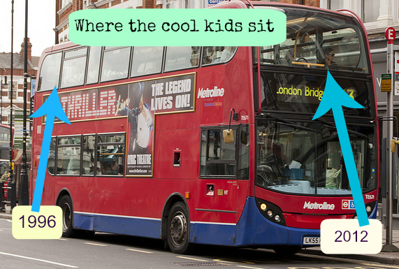 5 Things You Should Probably Know About Commuting by Bus in London