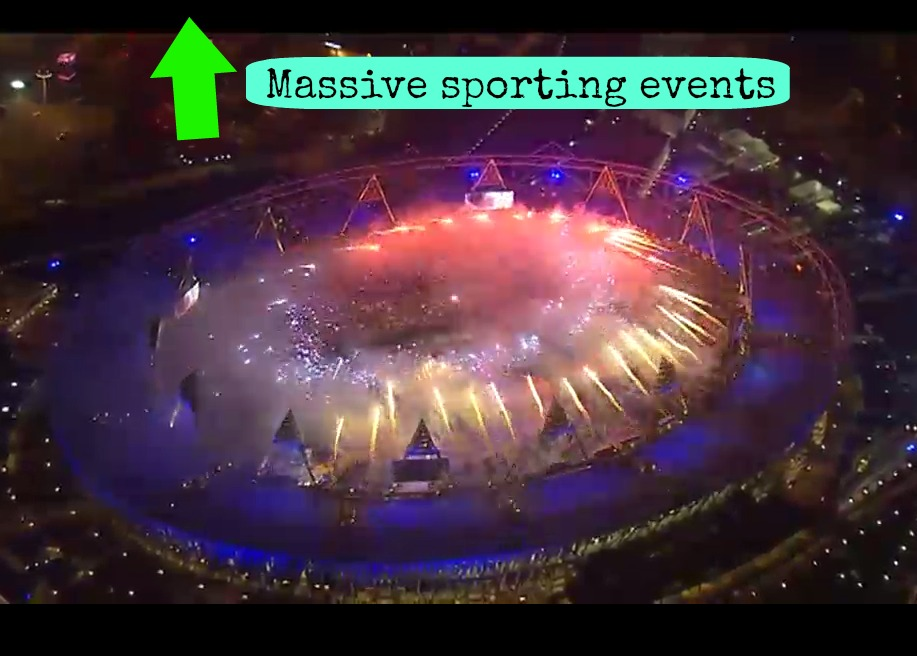 Massive sporting events the Olympics 2012